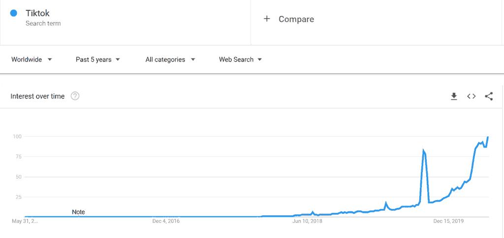 tiktok-Google-trends.png